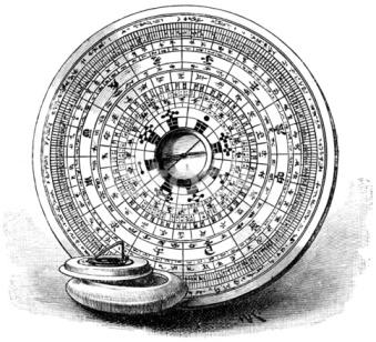 11470319-chinese-compass