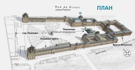 Рис.3 План Лувра